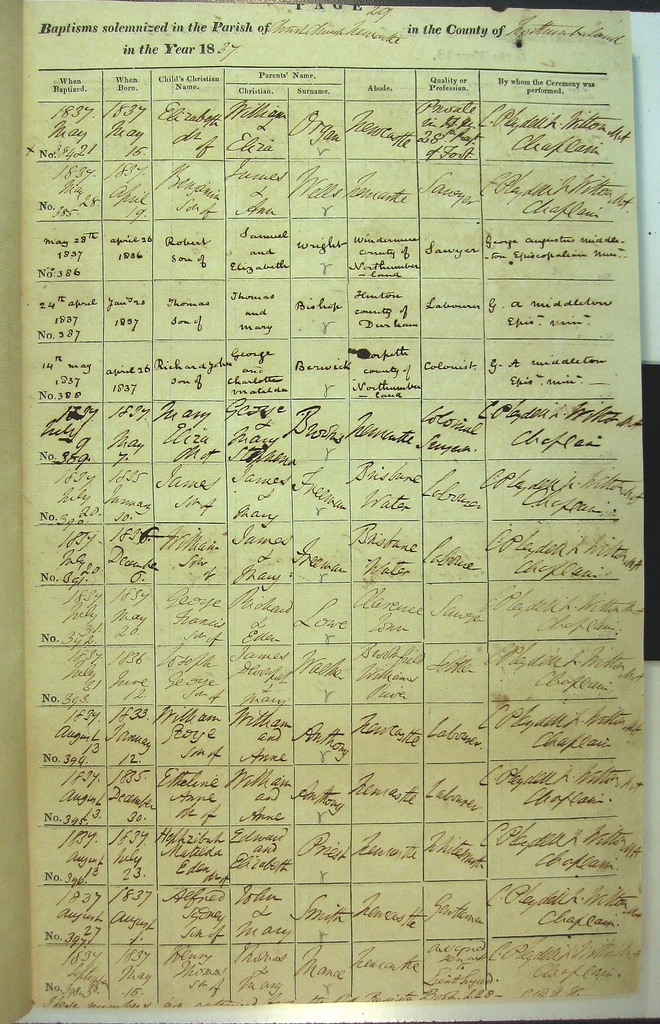 Sample Page from 1837 Christ Church Cathedral Register