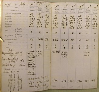 Sample page from Belfield's 1877 Meteorological Observing Book