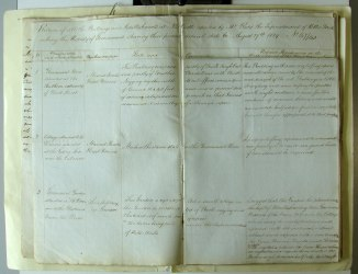 Return of all the Buildings and Establishments at New Castle reported by Mr Rodd the Superintendent of Public Works As being the Property of Government shewing their present actual state etc. August 27th 1829 no. 147/143 (NRS 905, Letter No 32/4776 [4/2146] Courtesy of NSW State Records)